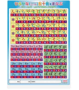 Hiragana, Katakana, Alphabet Roman - Taille B5 - Fiche d'apprentissage