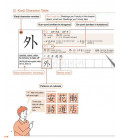 Practical Kanji - An Introductory Kanji Textbook : 500 Kanji (Vol. 1) - CD inclus - (JLPT 4 et 5)