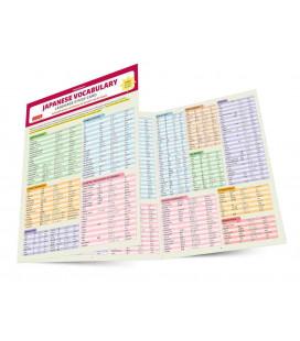 Japanese Vocabulary Language Study Card (Incl. Audio/MP3 à télécharger)
