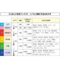 Nihongo Tadoku Books Vol.3 - Taishukan Japanese Graded Readers 3 (Descarga de audio en Web)